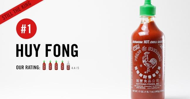 hung-fung-food-inc-sriracha-2